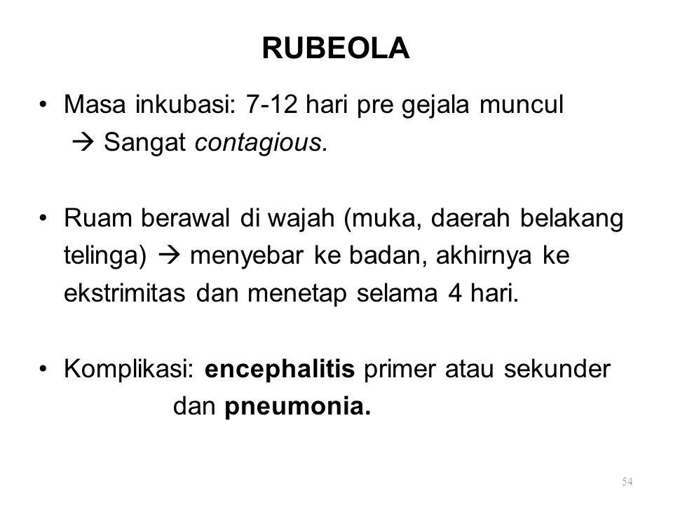 RUBEOLA Masa inkubasi: 7-12 hari pre gejala muncul