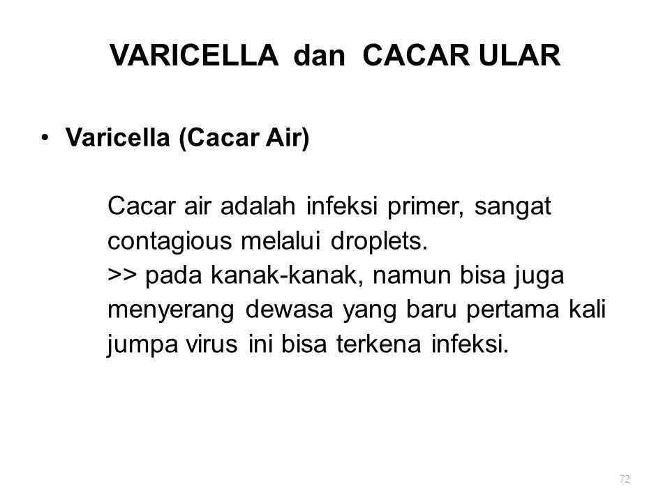 VARICELLA dan CACAR ULAR