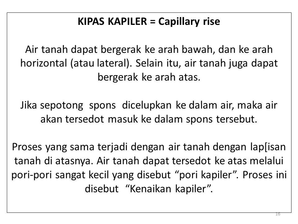 KIPAS KAPILER = Capillary rise