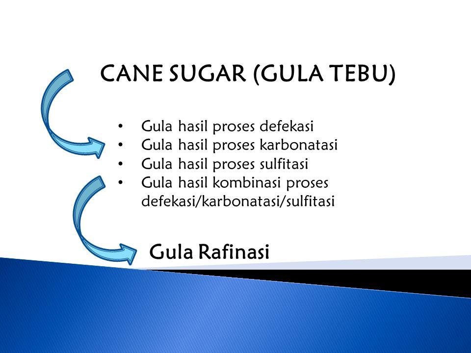 CANE SUGAR (GULA TEBU) Gula Rafinasi Gula hasil proses defekasi