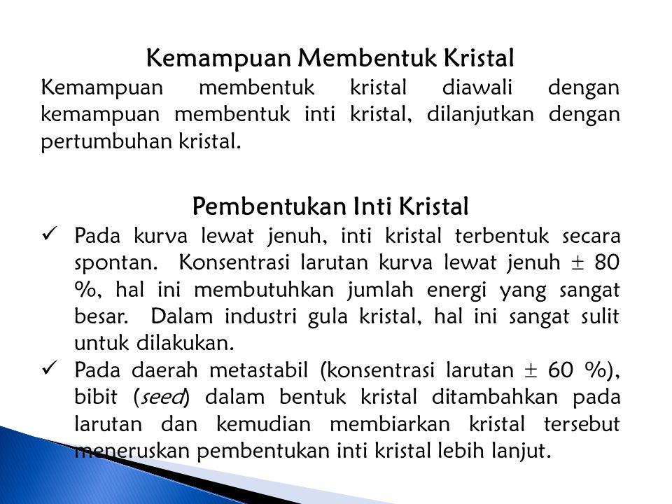 Pembentukan Inti Kristal