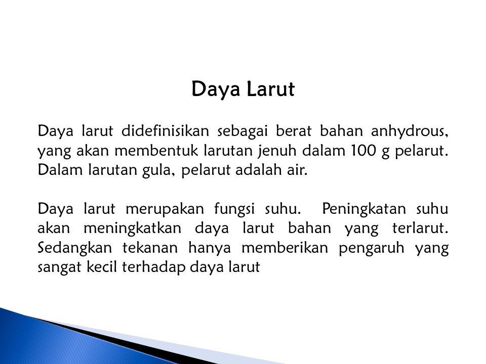 Daya Larut