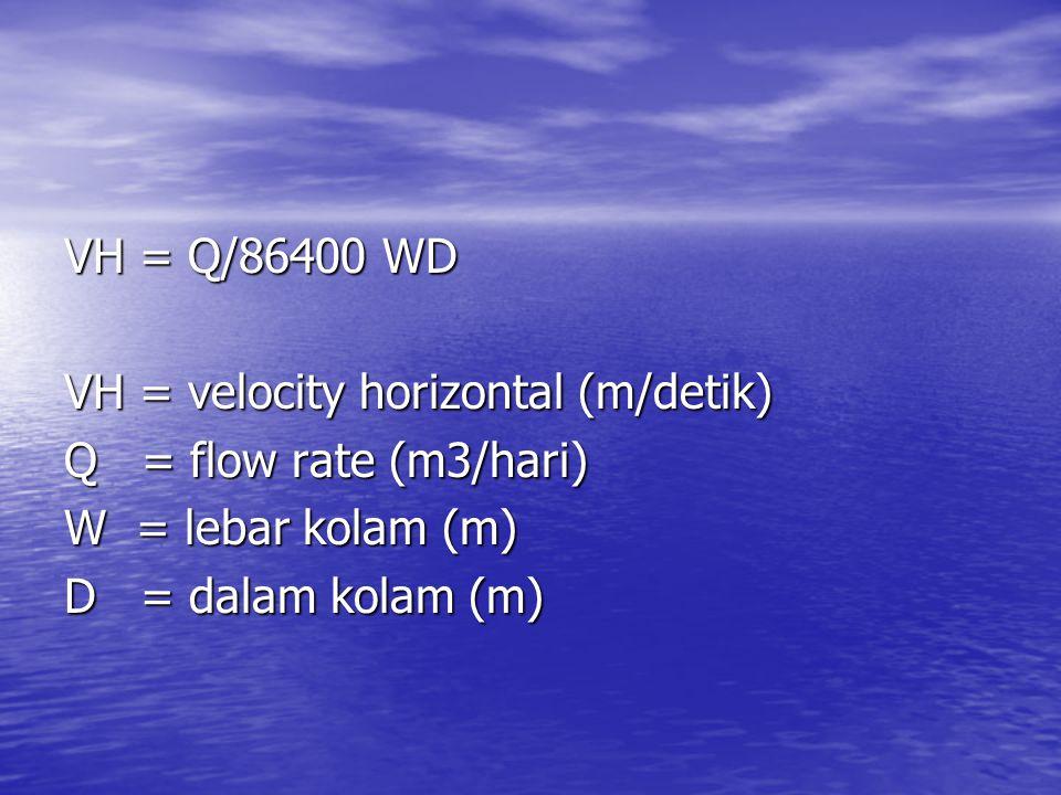 VH = Q/86400 WD VH = velocity horizontal (m/detik) Q = flow rate (m3/hari) W = lebar kolam (m)