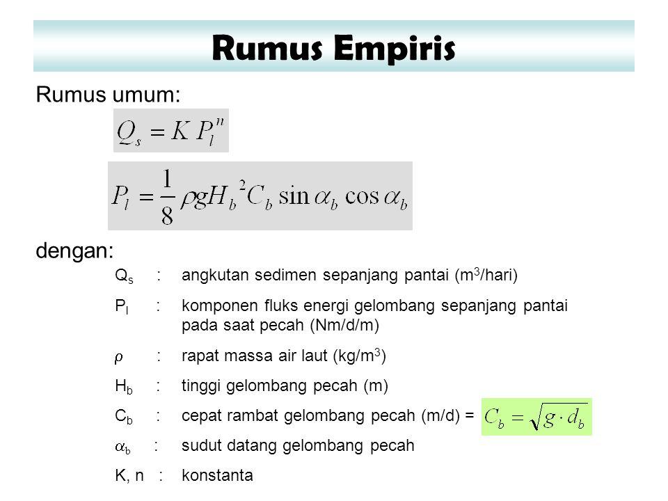 Rumus Empiris Rumus umum: dengan: