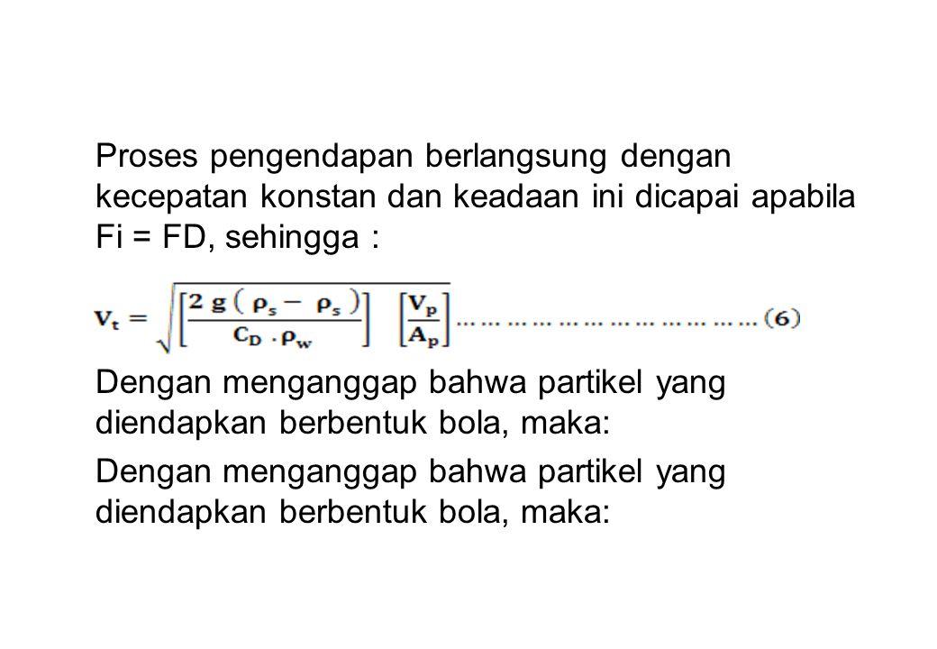 Proses pengendapan berlangsung dengan kecepatan konstan dan keadaan ini dicapai apabila Fi = FD, sehingga :