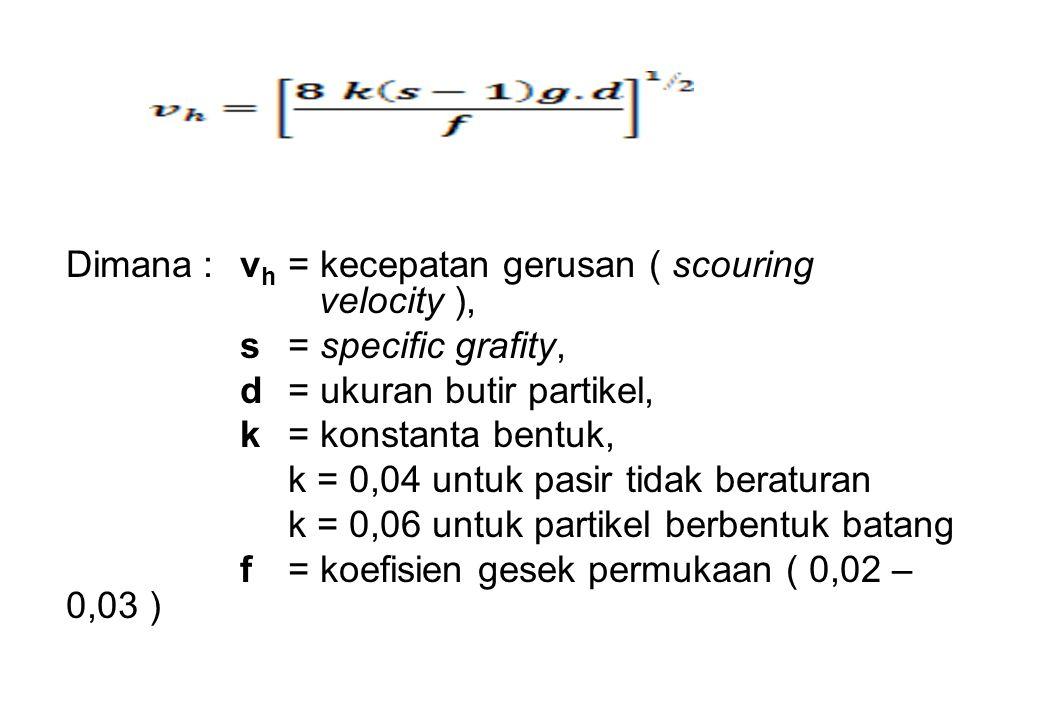 Dimana : vh = kecepatan gerusan ( scouring velocity ),