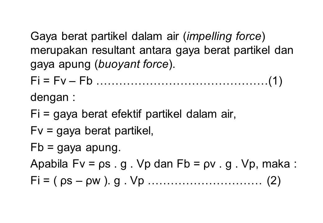 Gaya berat partikel dalam air (impelling force) merupakan resultant antara gaya berat partikel dan gaya apung (buoyant force).