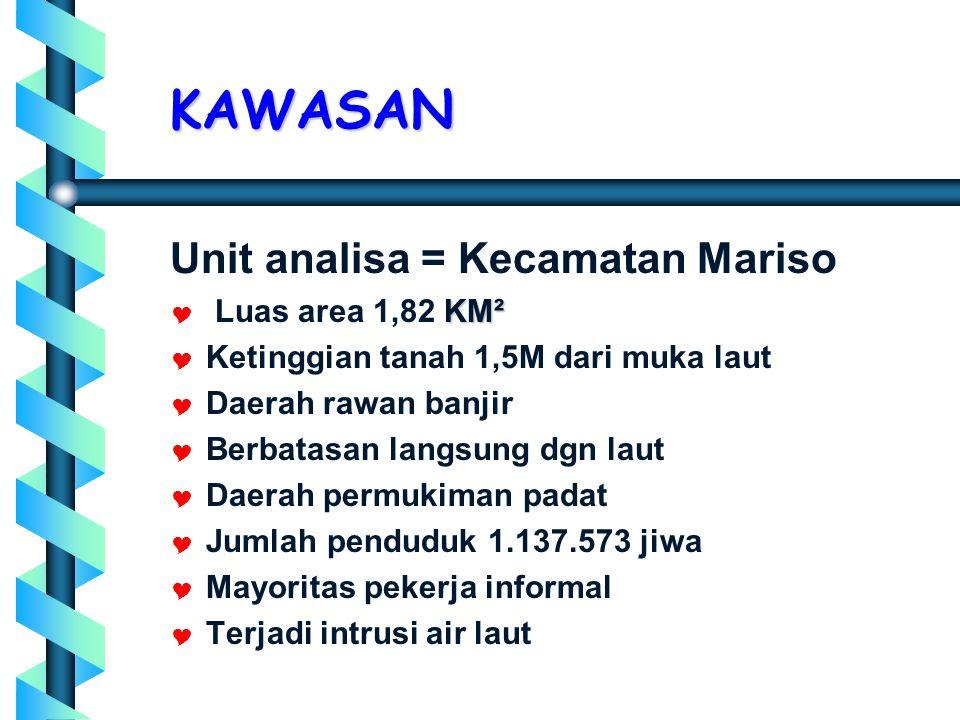 KAWASAN Unit analisa = Kecamatan Mariso Luas area 1,82 KM²