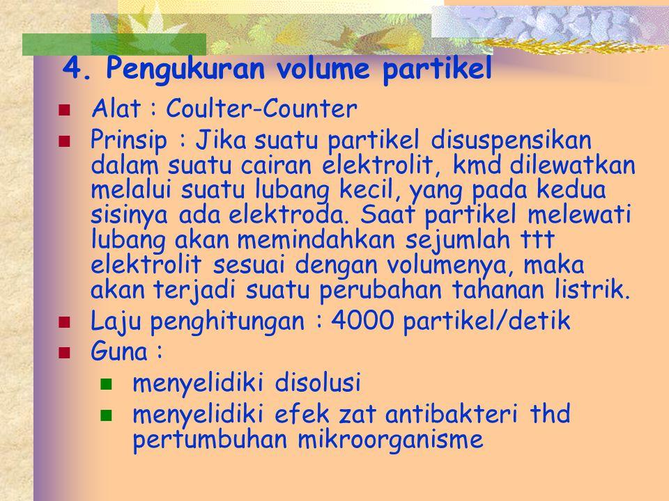 4. Pengukuran volume partikel