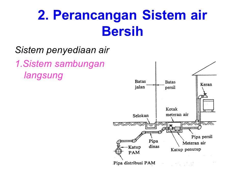2. Perancangan Sistem air Bersih