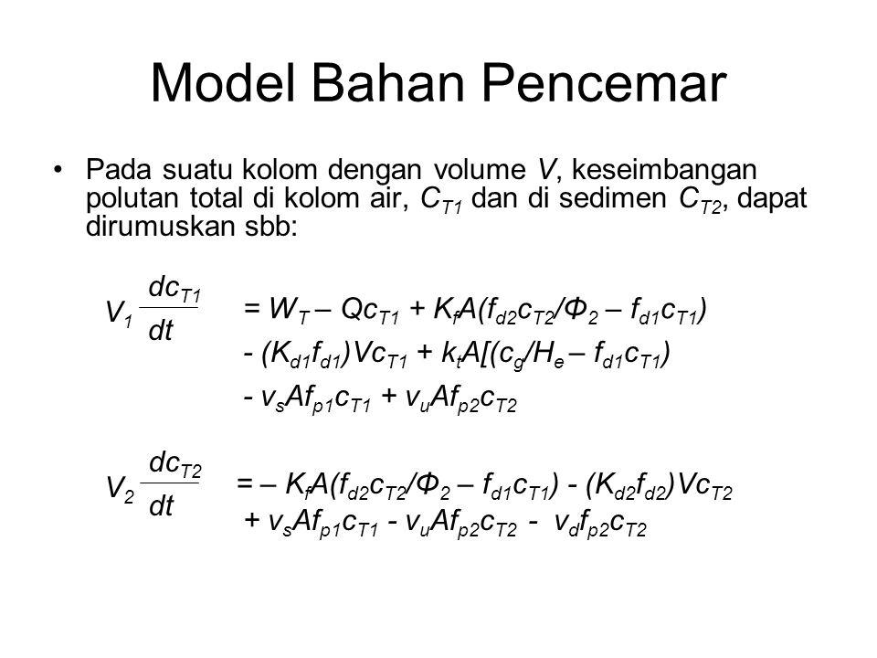 Model Bahan Pencemar Pada suatu kolom dengan volume V, keseimbangan polutan total di kolom air, CT1 dan di sedimen CT2, dapat dirumuskan sbb: