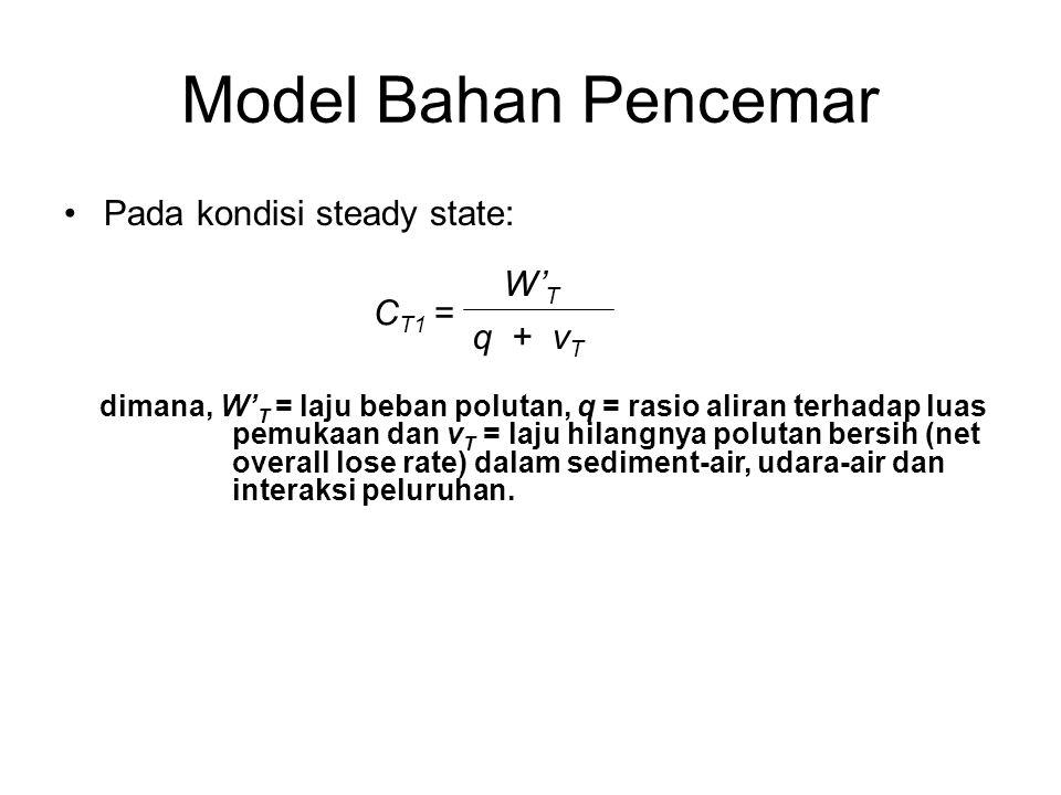 Model Bahan Pencemar Pada kondisi steady state: W'T CT1 = q + vT