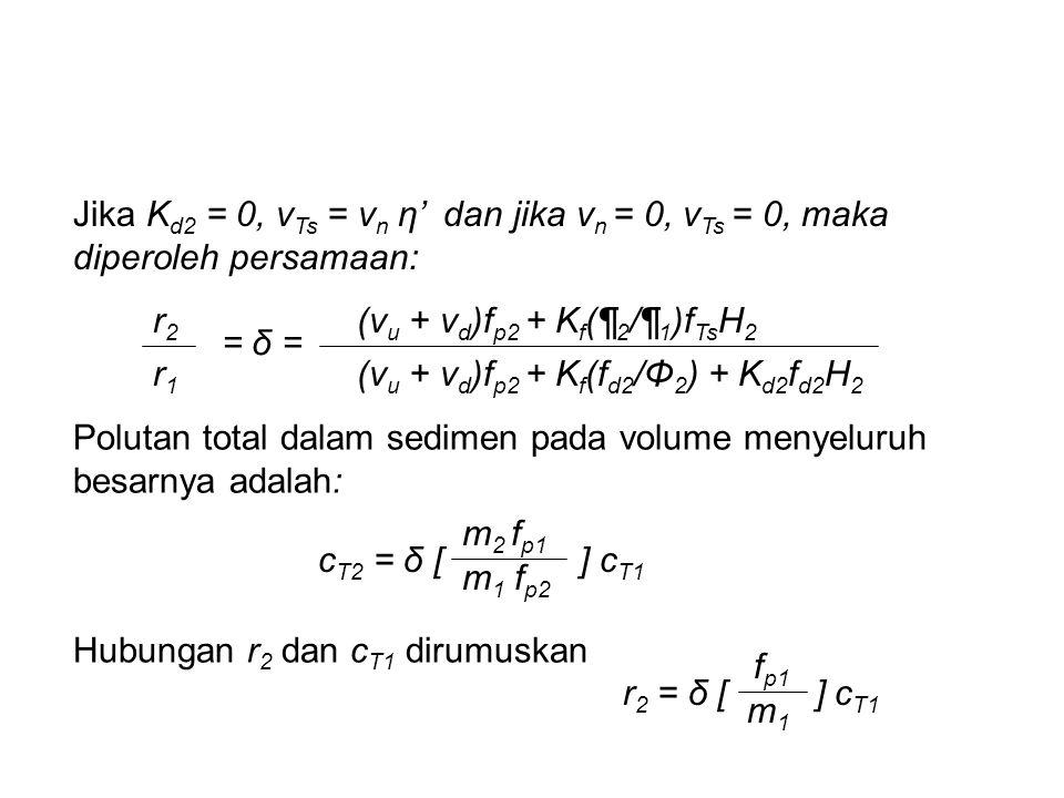 Jika Kd2 = 0, vTs = vn η' dan jika vn = 0, vTs = 0, maka diperoleh persamaan: