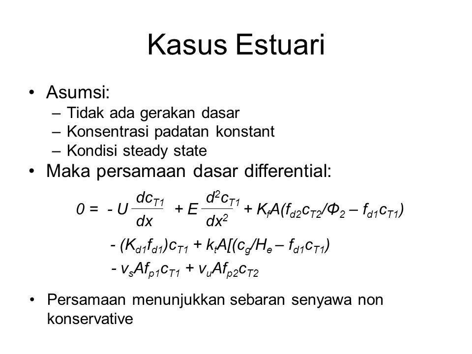 Kasus Estuari Asumsi: Maka persamaan dasar differential: