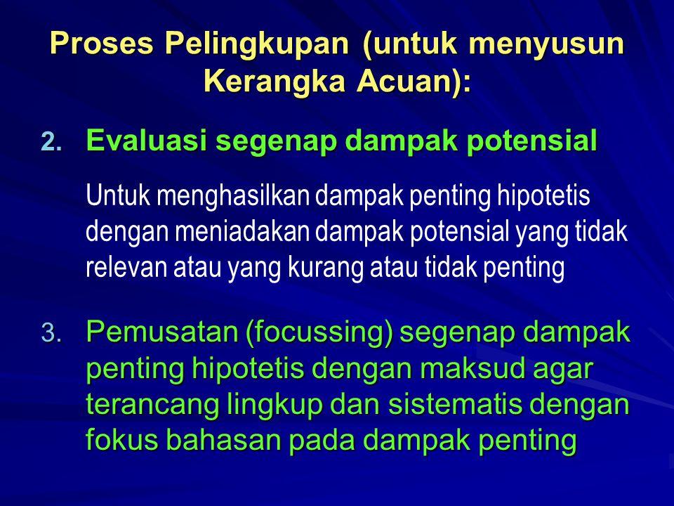 Proses Pelingkupan (untuk menyusun Kerangka Acuan):