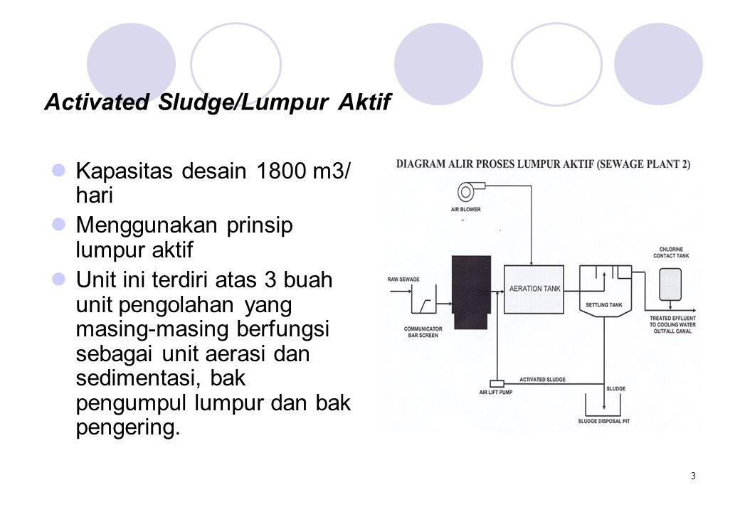 Activated Sludge/Lumpur Aktif