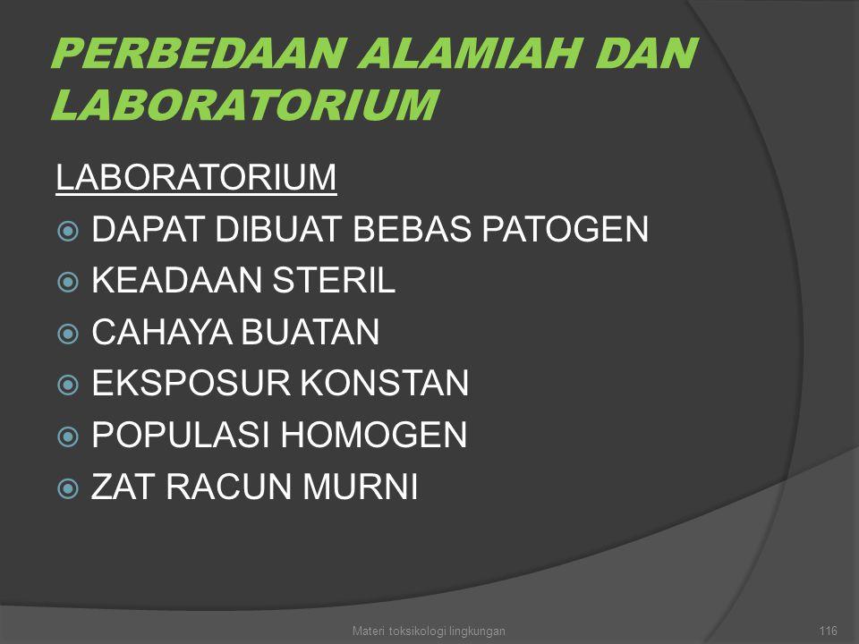 PERBEDAAN ALAMIAH DAN LABORATORIUM