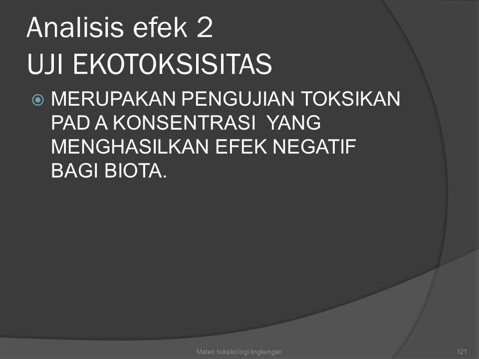 Analisis efek 2 UJI EKOTOKSISITAS