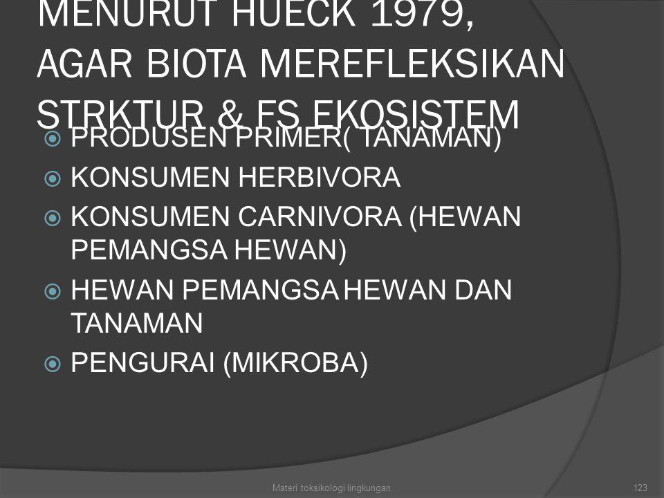 MENURUT HUECK 1979, AGAR BIOTA MEREFLEKSIKAN STRKTUR & FS EKOSISTEM