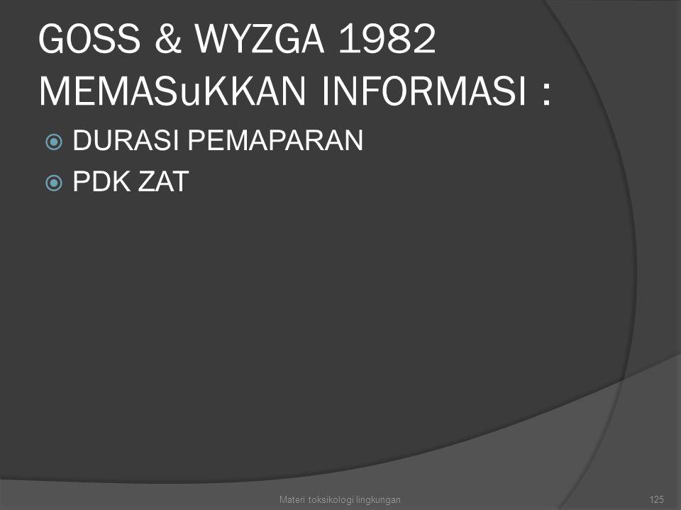 GOSS & WYZGA 1982 MEMASuKKAN INFORMASI :