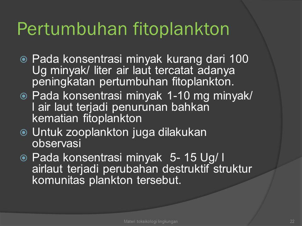 Pertumbuhan fitoplankton