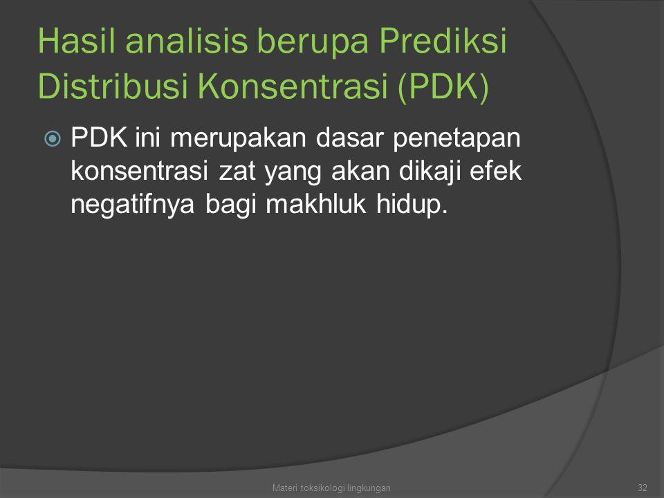 Hasil analisis berupa Prediksi Distribusi Konsentrasi (PDK)