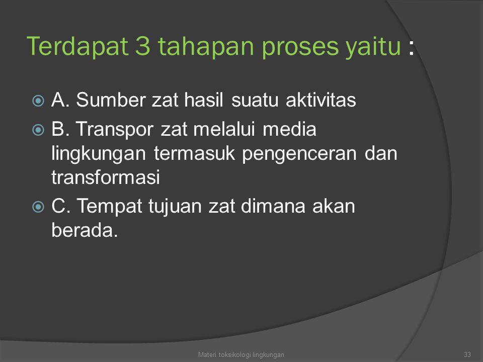 Terdapat 3 tahapan proses yaitu :