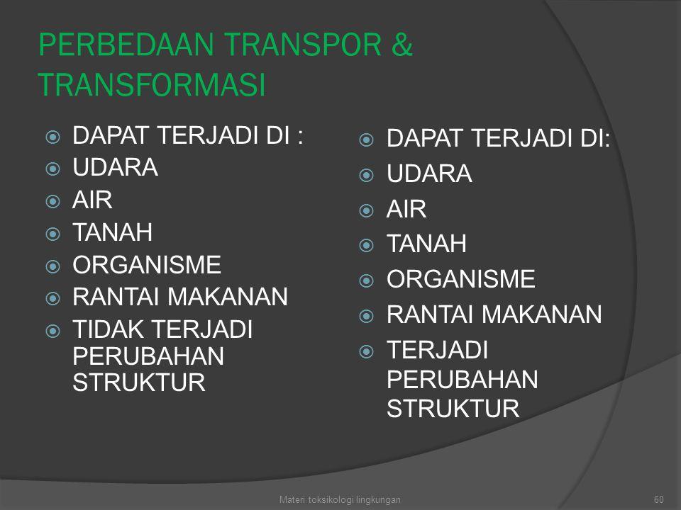 PERBEDAAN TRANSPOR & TRANSFORMASI