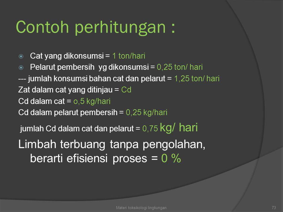 Materi toksikologi lingkungan