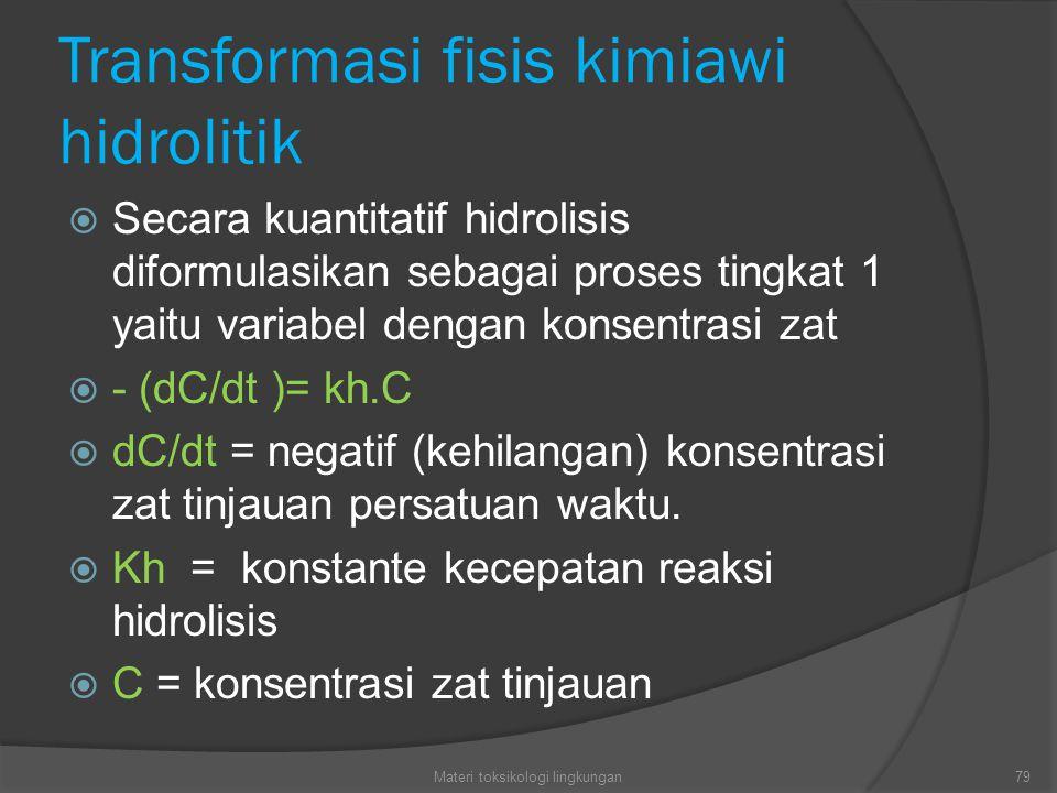 Transformasi fisis kimiawi hidrolitik