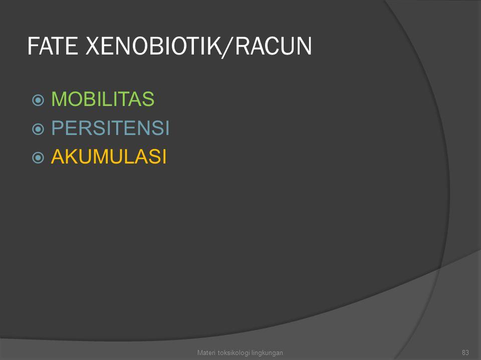 FATE XENOBIOTIK/RACUN