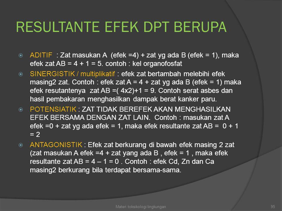 RESULTANTE EFEK DPT BERUPA