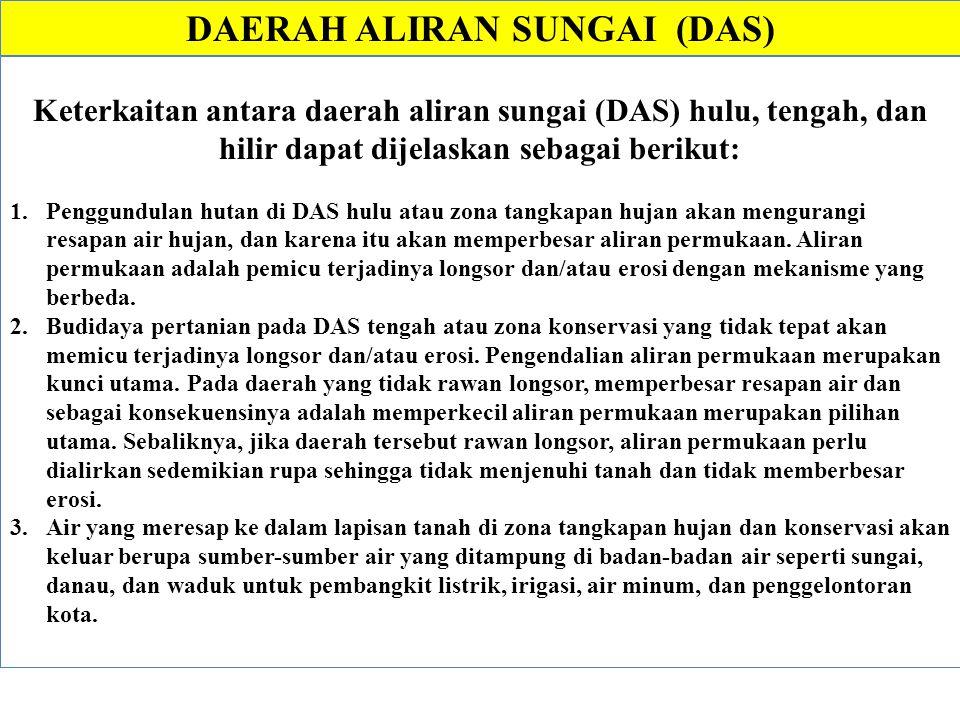 DAERAH ALIRAN SUNGAI (DAS)