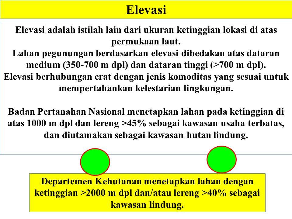 Elevasi Elevasi adalah istilah lain dari ukuran ketinggian lokasi di atas permukaan laut.