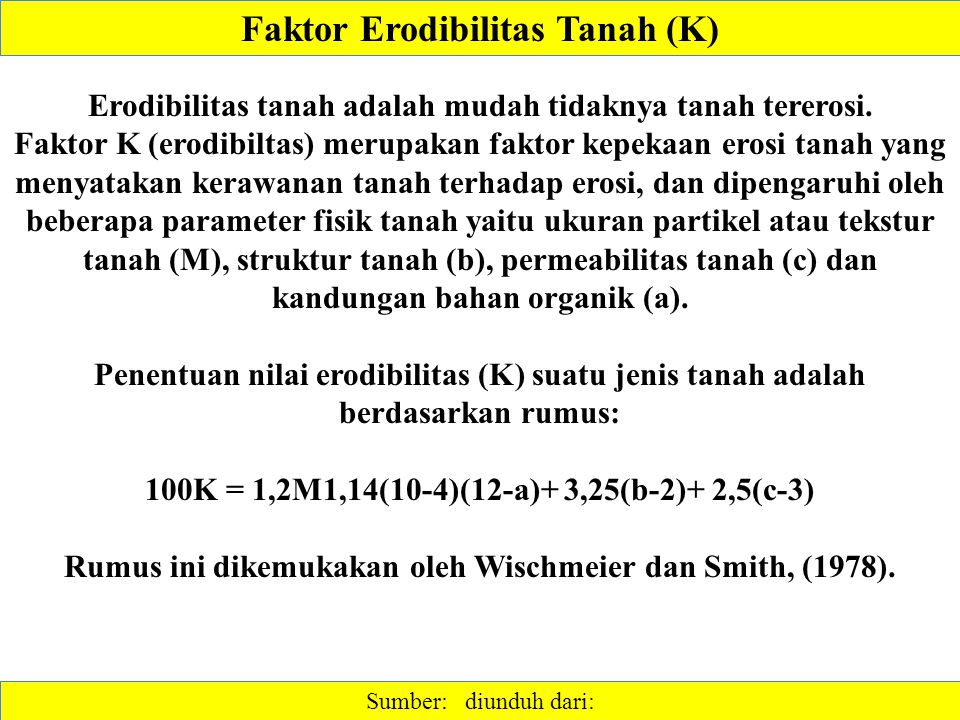 Faktor Erodibilitas Tanah (K)