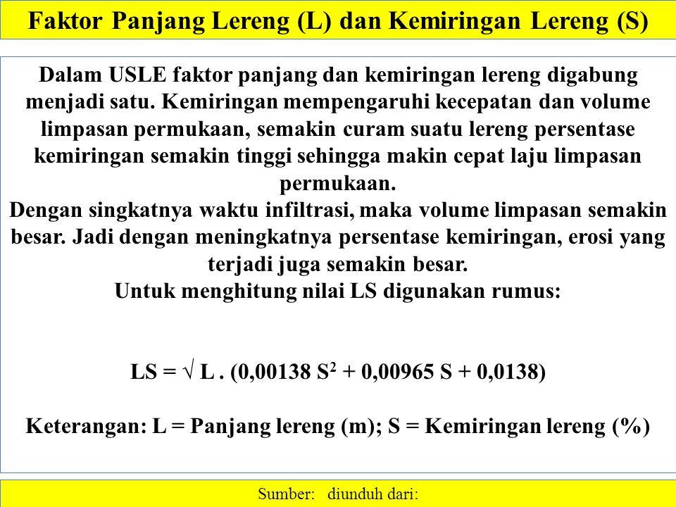 Faktor Panjang Lereng (L) dan Kemiringan Lereng (S)