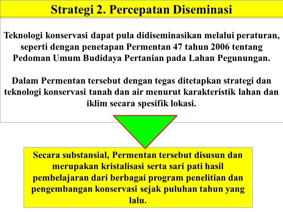 Strategi 2. Percepatan Diseminasi