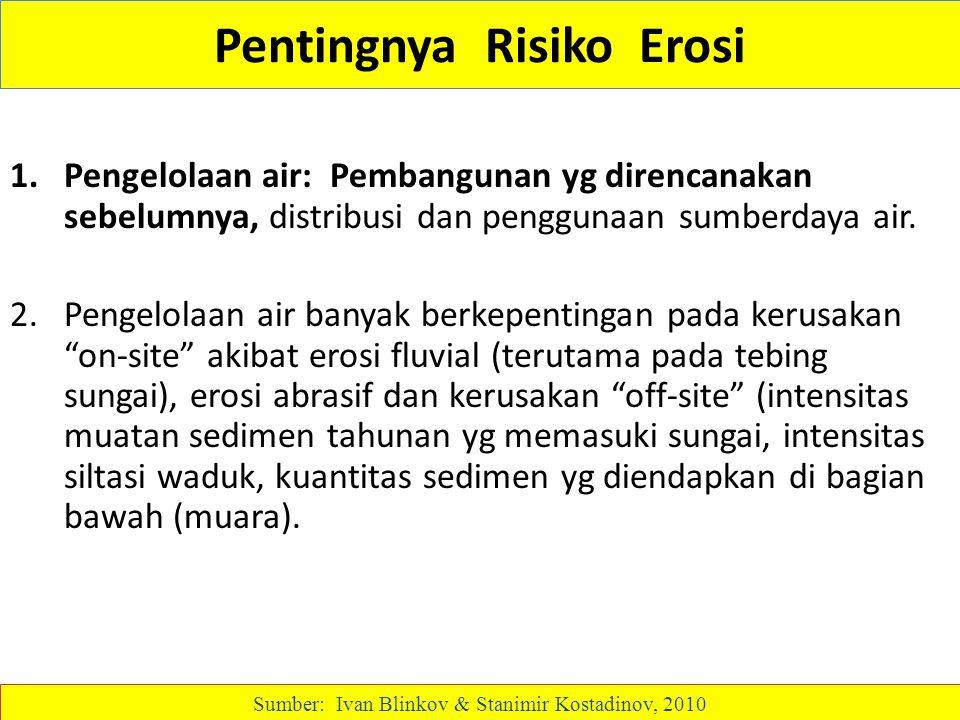 Pentingnya Risiko Erosi