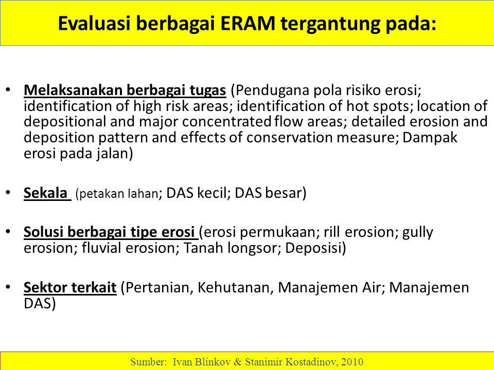 Evaluasi berbagai ERAM tergantung pada: