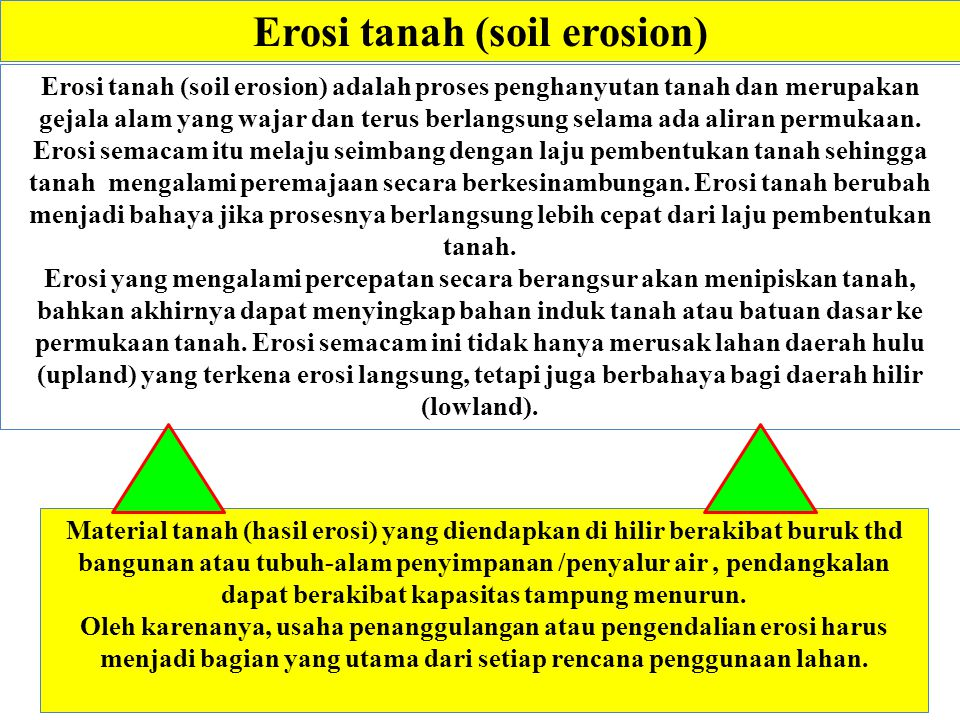 Erosi tanah (soil erosion)