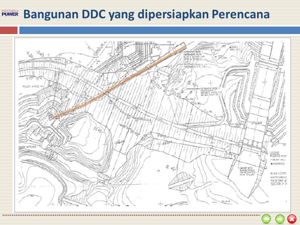 Bangunan DDC yang dipersiapkan Perencana