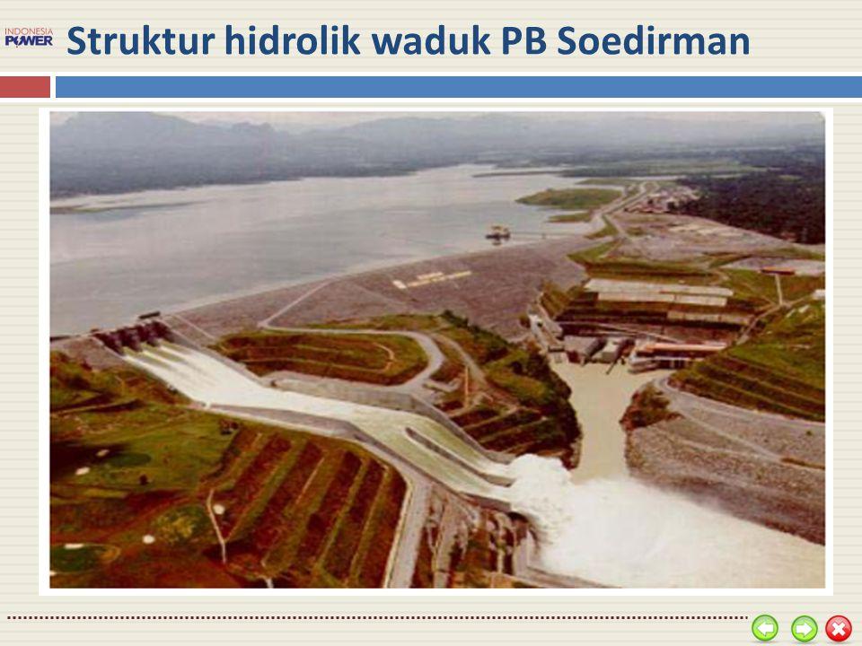 Struktur hidrolik waduk PB Soedirman