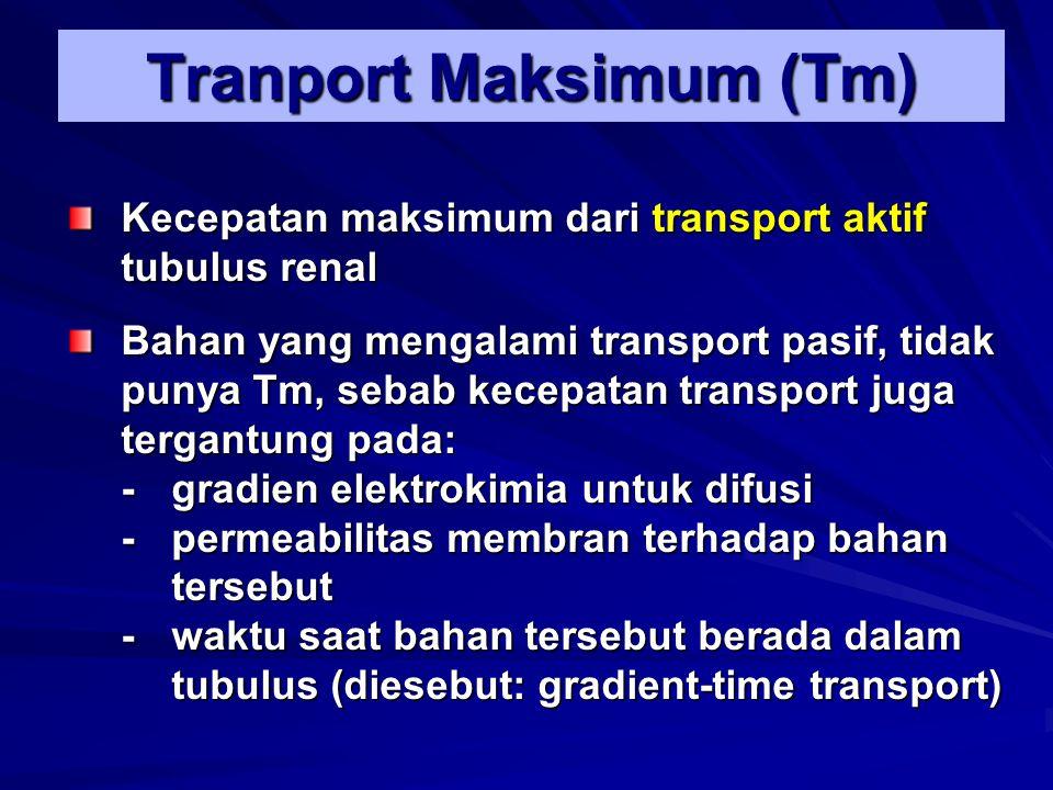 Tranport Maksimum (Tm)