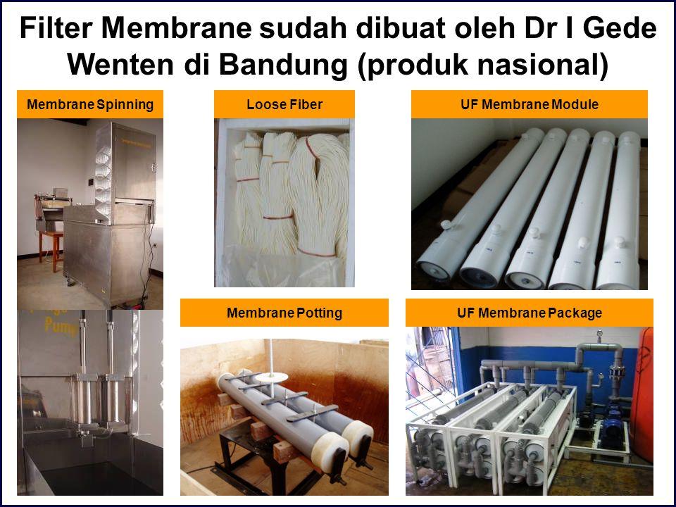 Filter Membrane sudah dibuat oleh Dr I Gede Wenten di Bandung (produk nasional)