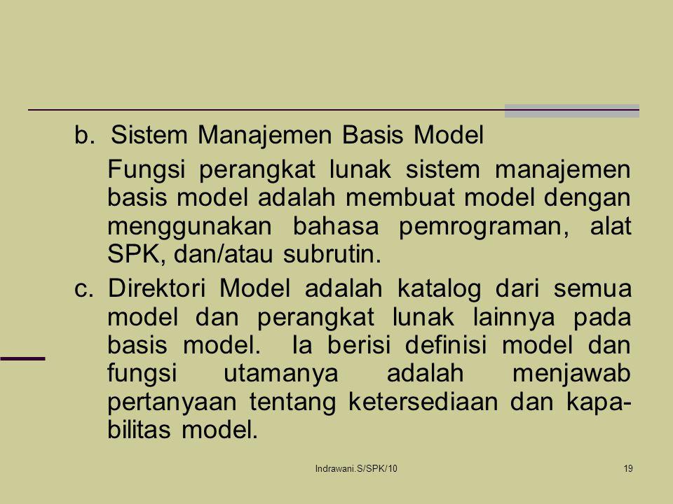 b. Sistem Manajemen Basis Model