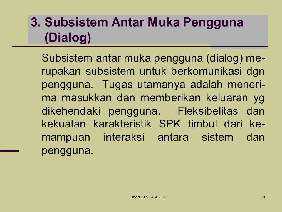 3. Subsistem Antar Muka Pengguna (Dialog)