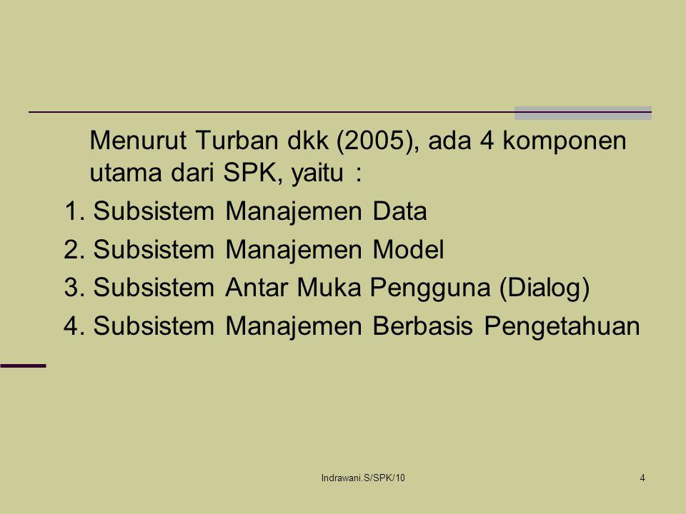 Menurut Turban dkk (2005), ada 4 komponen utama dari SPK, yaitu :