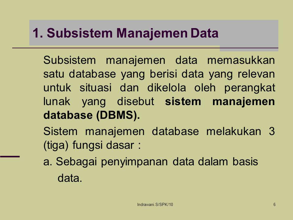 1. Subsistem Manajemen Data