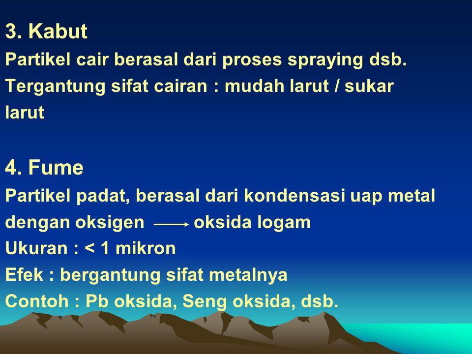 3. Kabut 4. Fume Partikel cair berasal dari proses spraying dsb.