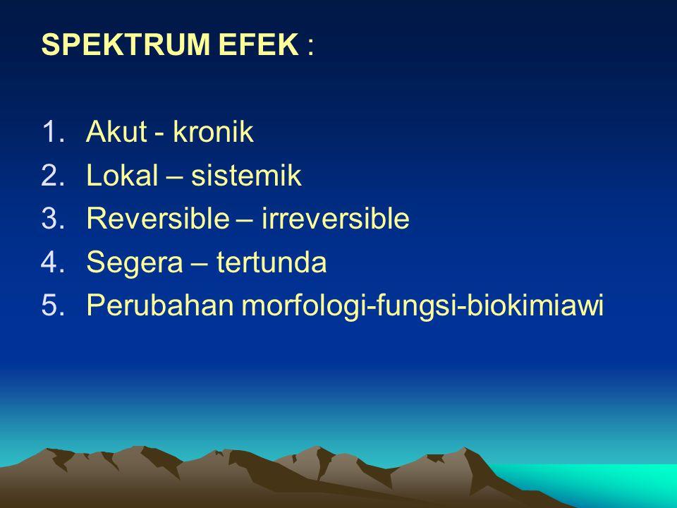 SPEKTRUM EFEK : Akut - kronik. Lokal – sistemik.